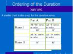 ordering of the duration series