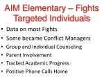 aim elementary fights targeted individuals