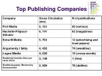 top publishing companies