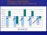 change in event rates cumulative two year follow up