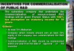 incentives for commercialisation of public r d22