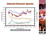 detected emission species