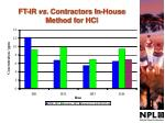 ft ir vs contractors in house method for hcl