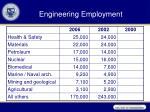 engineering employment12