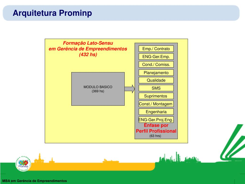 Arquitetura Prominp