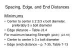 spacing edge and end distances