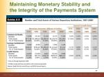 maintaining monetary stability and the integrity of the payments system80