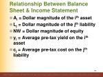 relationship between balance sheet income statement