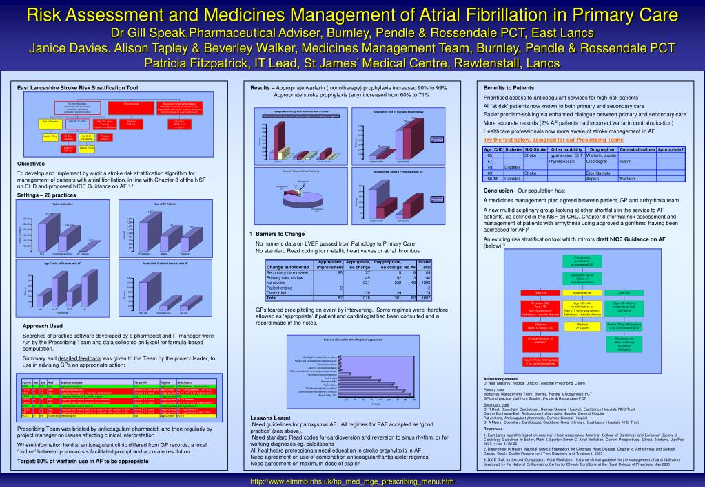 risk assessment and medicines management of atrial fibrillation in primary care l.