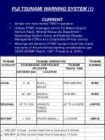 fiji tsunami warning system 1 current