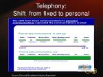 telephony shift from fixed to personal