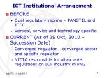 ict institutional arrangement