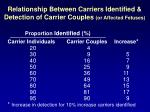relationship between carriers identified detection of carrier couples or affected fetuses