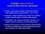 example swap contracts financial risk may be unbounded
