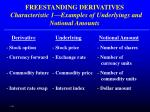 freestanding derivatives characteristic 1 examples of underlyings and notional amounts