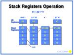 stack registers operation