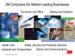 3m comprises six market leading businesses