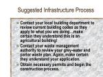 suggested infrastructure process23