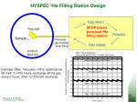hyspec 3 he filling station design