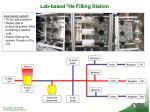 lab based 3 he filling station