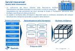 servizi trasversali analisi delle informazioni
