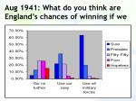 aug 1941 what do you think are england s chances of winning if we