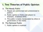 i two theories of public opinion11
