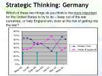 strategic thinking germany