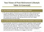 two views of post retirement lifestyle table 3 6 excerpt