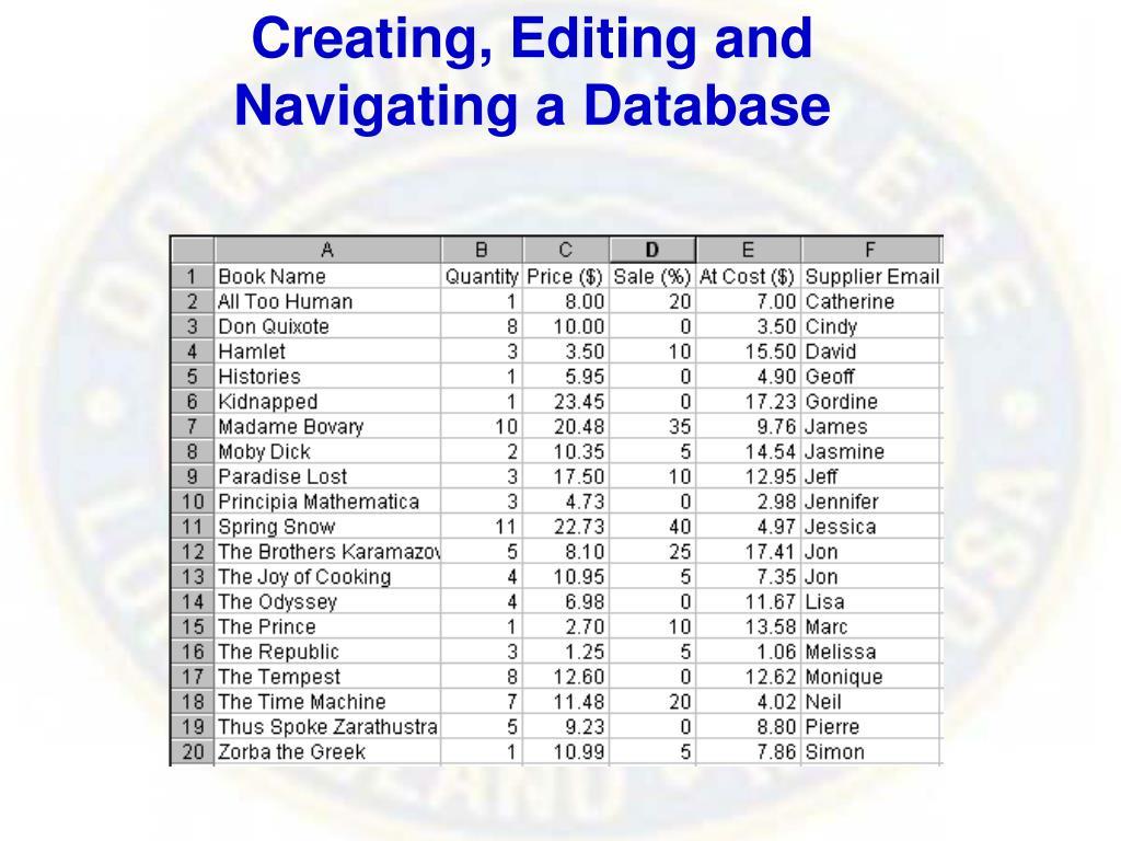 Creating, Editing and