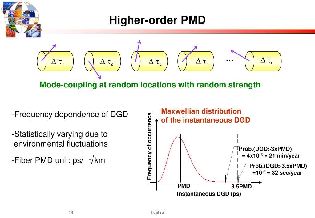 Higher-order PMD