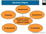 seniority rights