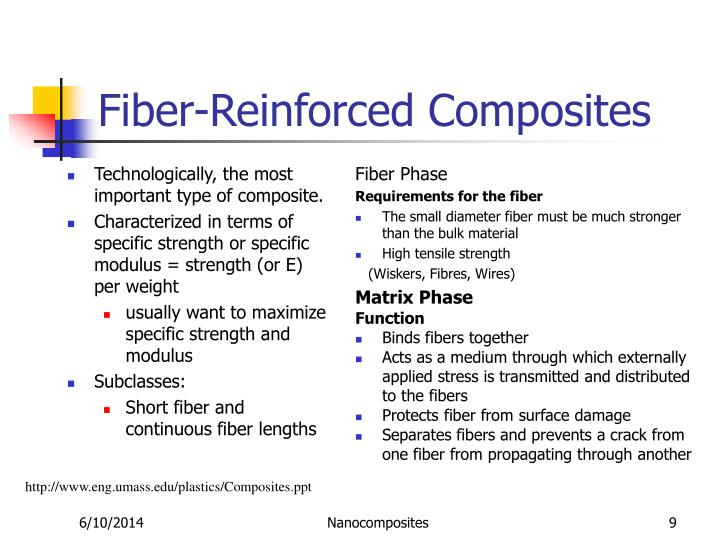 Technologically, the most important type of composite.