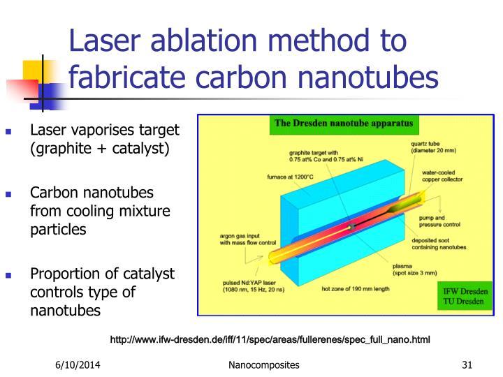 Laser ablation method to fabricate carbon nanotubes