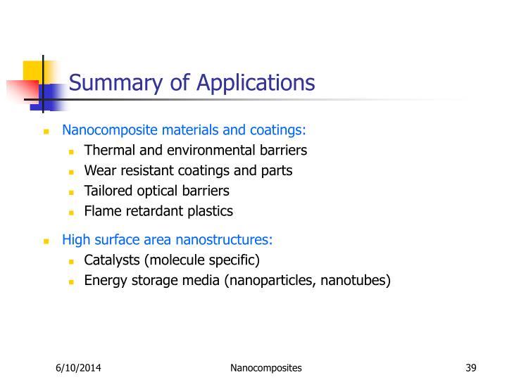 Summary of Applications