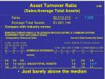 asset turnover ratio 2 86 sales average total assets