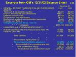 excerpts from gm s 12 31 02 balance sheet 2 23