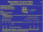 receivables turnover ratio 2 96 sales average receivables