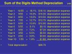 sum of the digits method depreciation 2 69