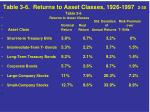 table 3 6 returns to asset classes 1926 1997 2 30