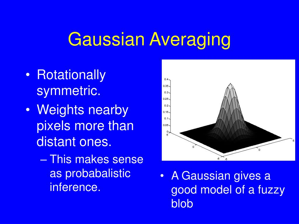 Gaussian Averaging