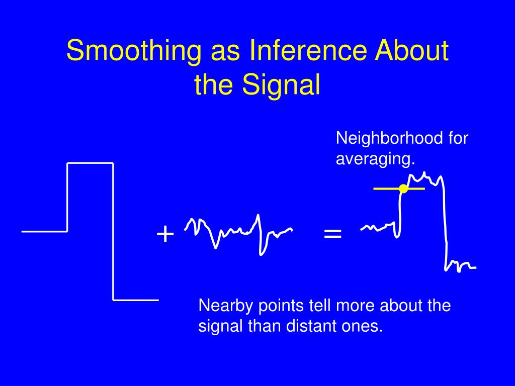 Smoothing as Inference About the Signal