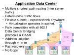 application data center24