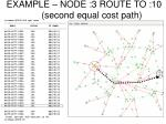 example node 3 route to 10 second equal cost path