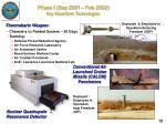 phase i sep 2001 feb 2002 key near term technologies