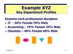 example xyz key department profiles