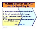 overlap between title vii and the equal pay act
