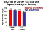 influence of growth rate and bull exposure on age of puberty