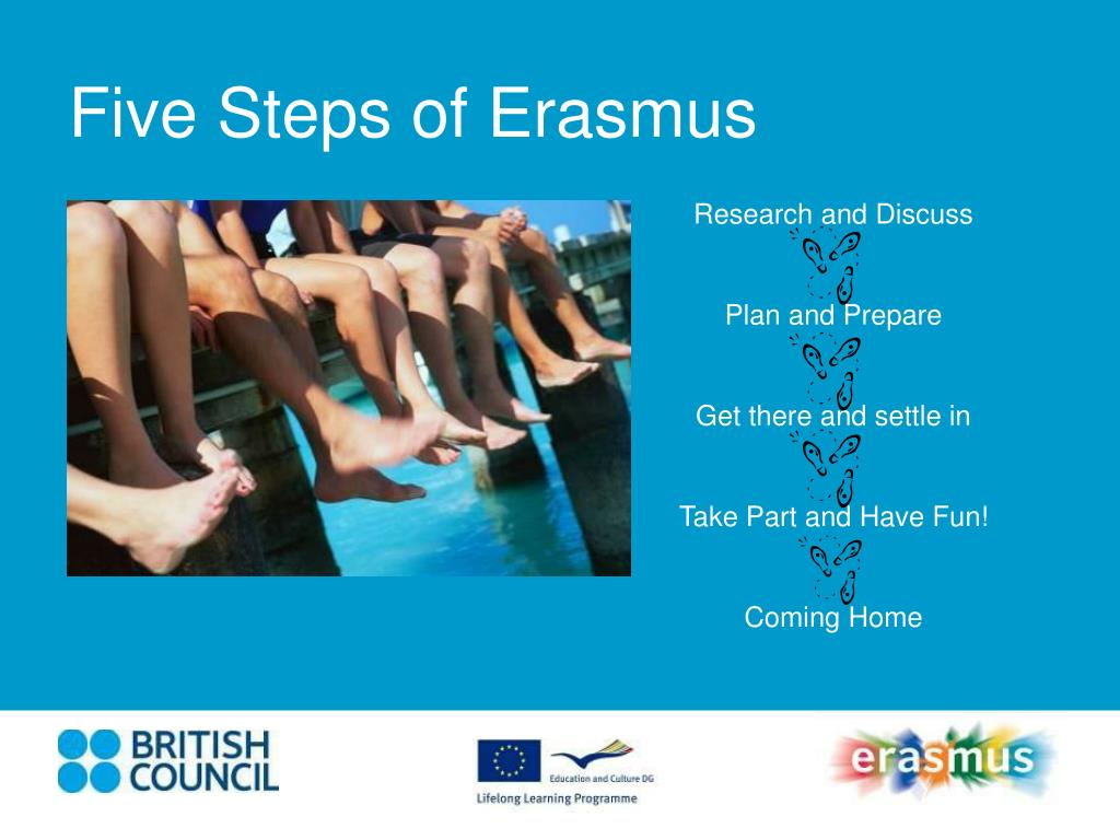 Five Steps of Erasmus