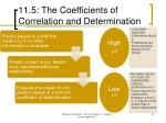 11 5 the coefficients of correlation and determination40